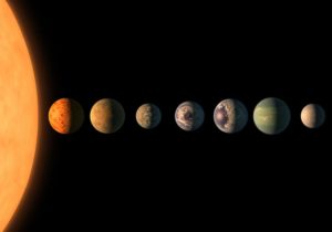 Artist illustration of the TRAPPIST-1 system with seven planets.